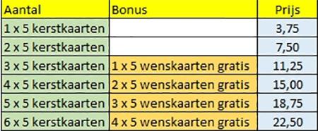 Prijzen en bonusen